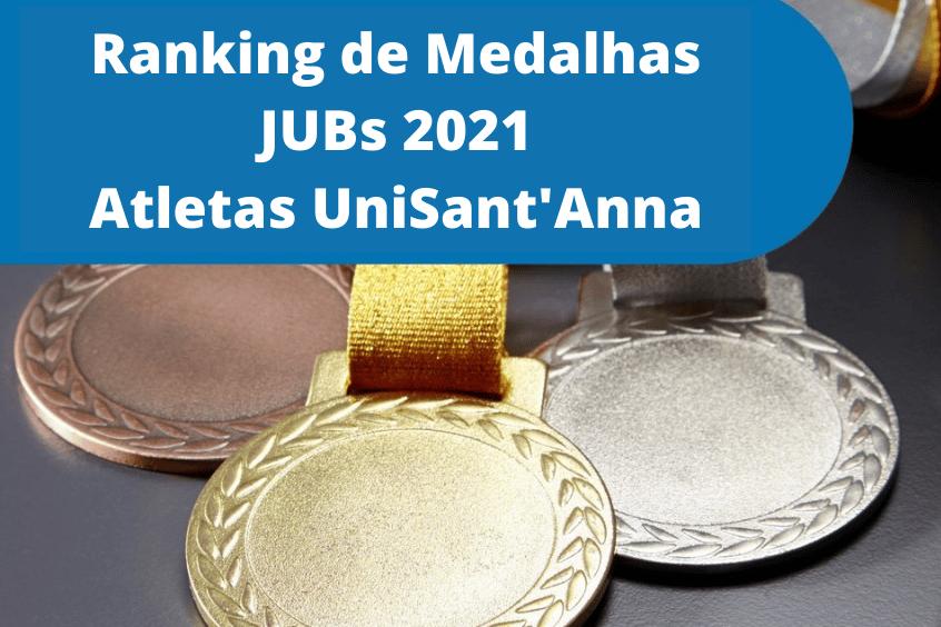 UniSant'Anna conquista 51 medalhas no JUBs